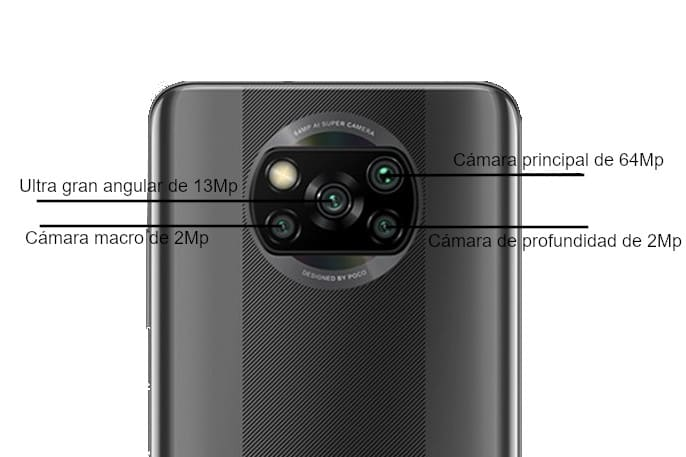 cámaras del poco x3 nfc